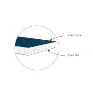 Candide - 451622 - Matelas clim air pour lit 60x120 cm (épaisseur 11 cm) (262792)