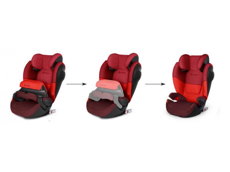 cybex si ge auto pallas m fix sl rumba red dark red. Black Bedroom Furniture Sets. Home Design Ideas